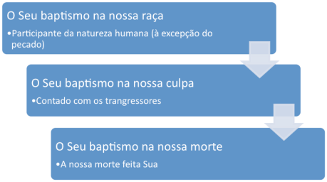 baptismo1